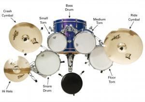 Drum Lessons Kenya